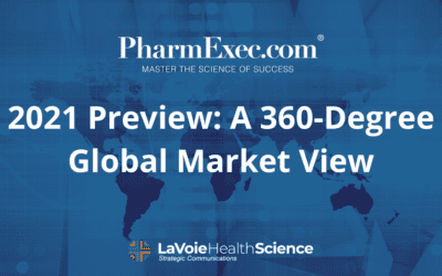 2021 Preview: A 360-Degree Global Market View